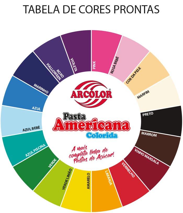 Paleta de Cores Pasta Americana Colorida Arcólor