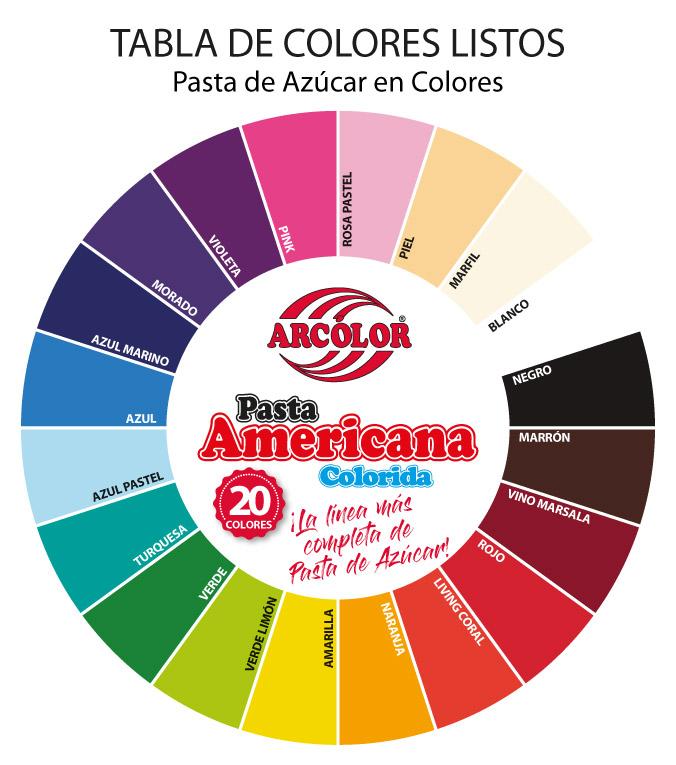 Tabla de colores listos - Pasta de Azúcar en Colores